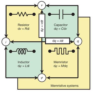 memristor02.jpg