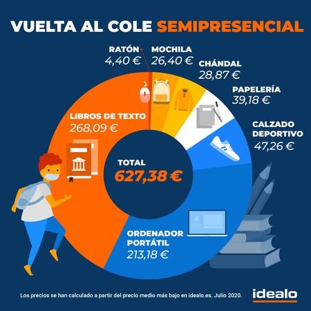 Vuelta Al Cole Semipresencial