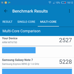Foto 6 de 8 de la galería benchmarks-nubia-n2 en Xataka Android