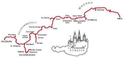 La Ruta Romántica en Austria