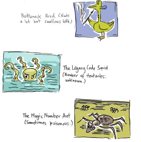 Galería ilustrada de monstruos de la programación