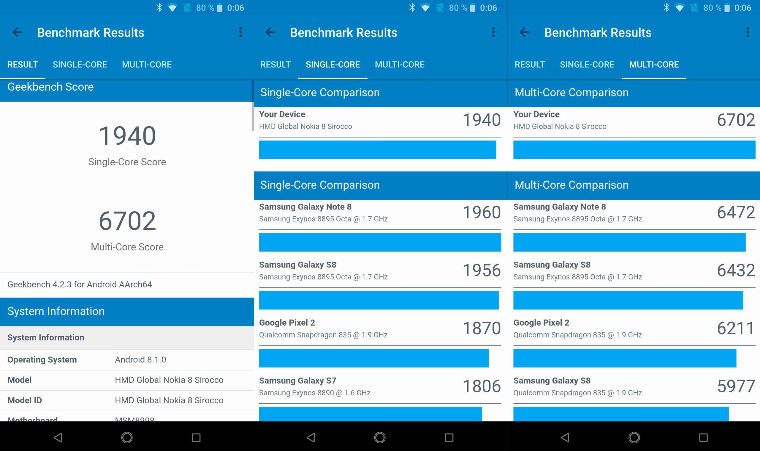 Foto de Nokia 8 Sirocco, benchmarks (2/6)