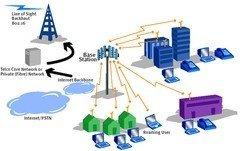 WiMAX gana la batalla de las telecomunicaciones en Asia