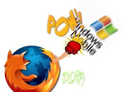 Mozilla detiene el desarrollo de Firefox para Windows Mobile