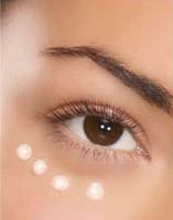 Cómo aplicar correctamente el contorno de ojos