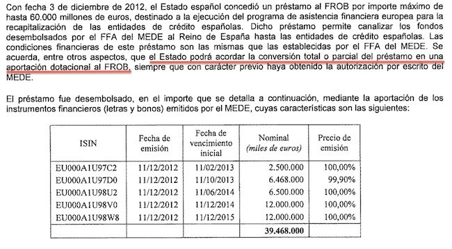 Conversion de deuda por el FROB