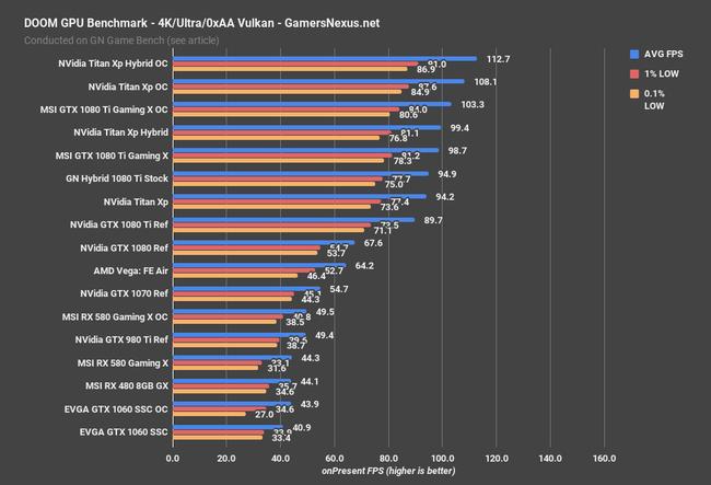 Vega Fe Doom 4k