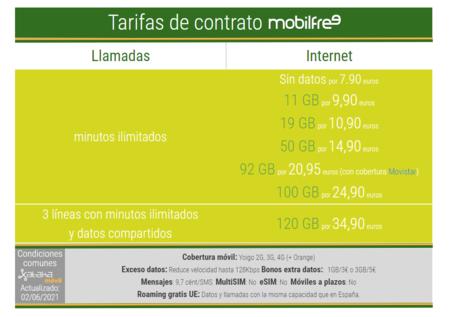 Nuevas Tarifas Moviles De Contrato Mobilfree En Junio De 2021