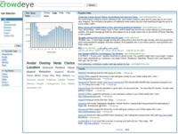 CrowdEye, un buscador para Twitter creado por ex-empleados de Microsoft