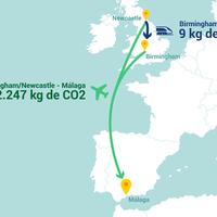 Dos inglesas quedaron en Málaga porque un avión les salía barato, pero al planeta le costó una fortuna