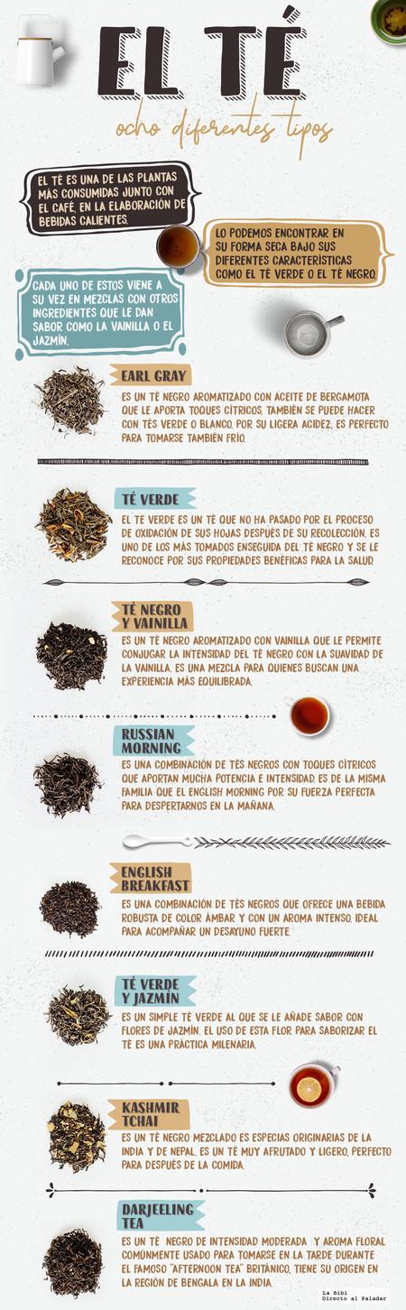 Tee Infografia