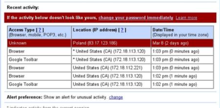 Gmail te alerta cuando tu cuenta pueda haber sido comprometida