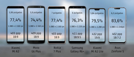 Xiaomi Mi A2