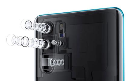 Huawei P30 Pro Optica