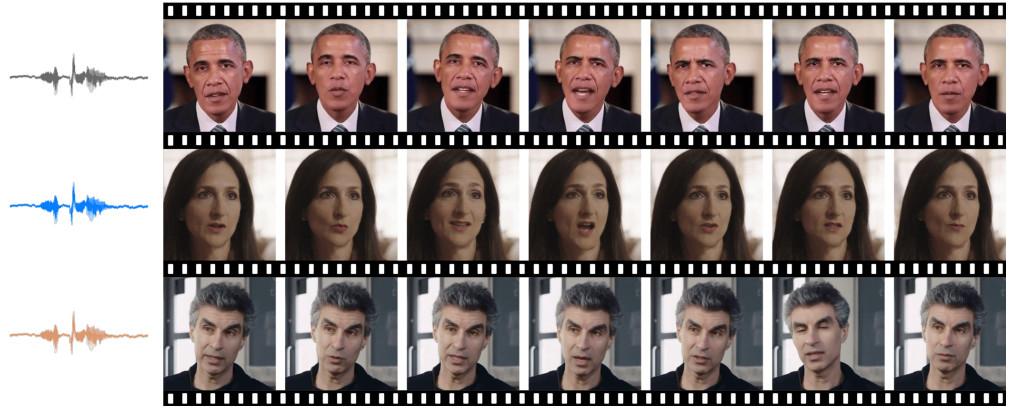 SenseTime desarrolla una IA capaz de crear vídeos deepfake realistas a partir de un clip de audio