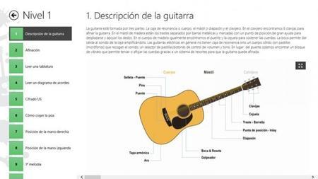 Lecciones de Guitarra Principiante