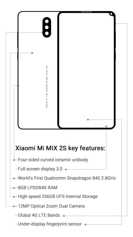 Xiaomi Mi Mix 2s Filtracion Notch