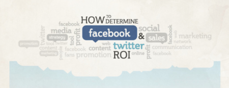 ¿Cómo calcular el retorno de la inversión en redes sociales? Infografía
