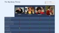 Crea tablas comparativas en la web rápidamente con Compare Ninja