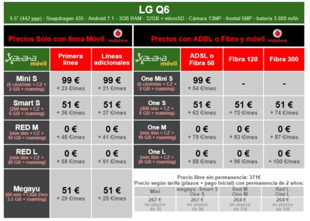 Precios Lg Q6 Con Tarifas Vodafone