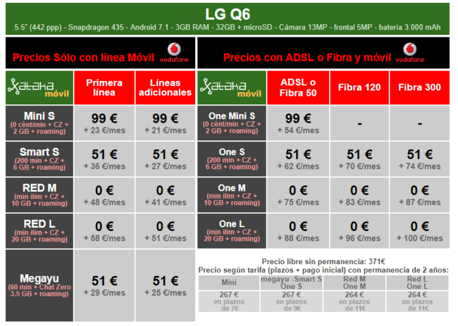 Precios Lg™ Q6 Con Tarifas Vodafone