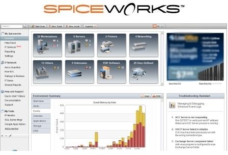 Spiceworks: supervisión centralizada de nuestra red