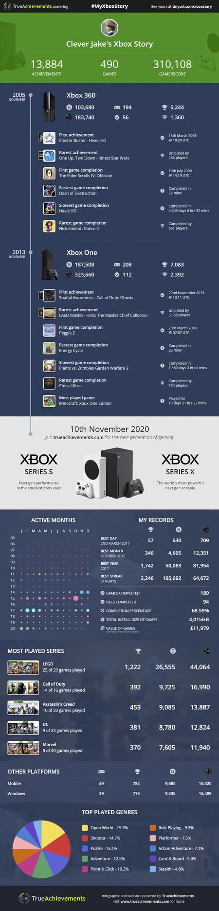 Xboxstory 01
