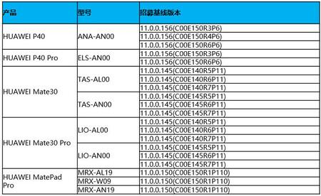 Harmonyos 2 0 Beta Publicasmartphones Huawei Compatibles Modelos China