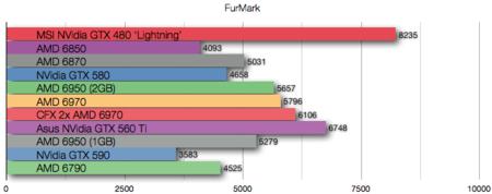 AMD 6790 benchmarks