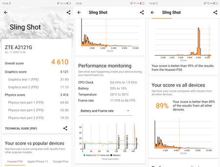 ZTE Axon 20 5G, benchmarks