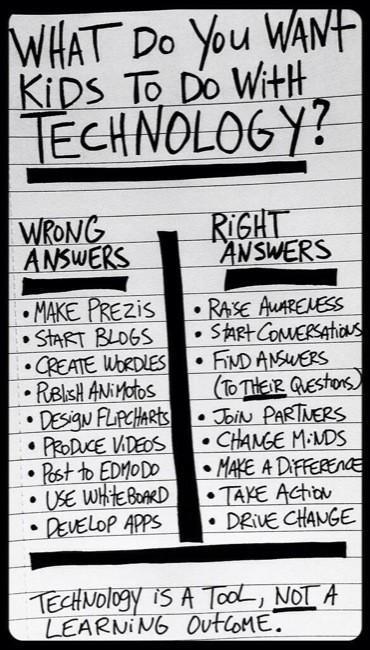 Qué queremos que hagan los niños con la tecnología
