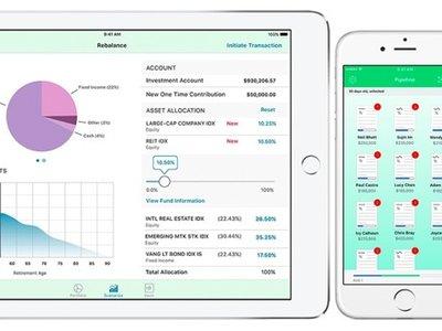El Santander se une a la estrategia MobileFirst desarrollando con IBM apps iOS para su red