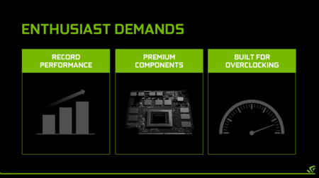 Nvidia Geforce Gtx 980 Notebooks Enthusiats