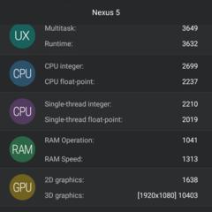 Foto 4 de 43 de la galería benchmarks-nexus-5-android-5-1-1 en Xataka Android