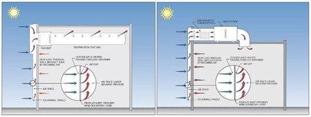 SolarWall-esquemas