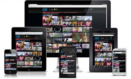 Adaptar imágenes y vídeos a Responsive Design