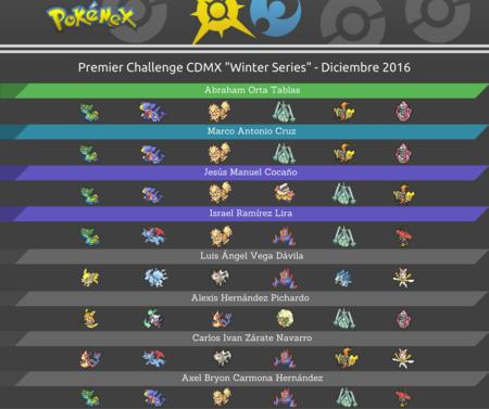 Premier Challenge Pokémon VGC 2017 Ciudad de México