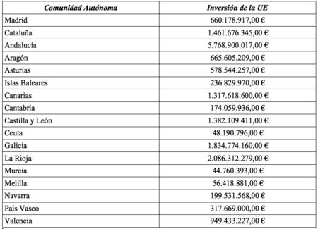 Cuadro Inversion 2014 2020
