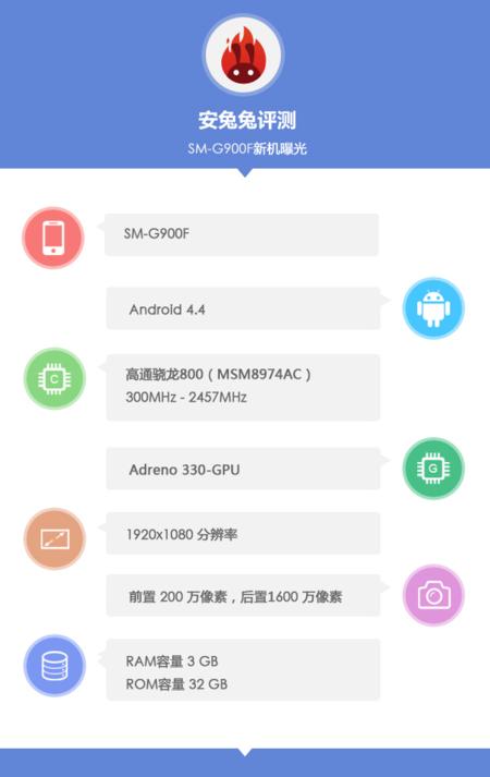 Benchmark Samsung Galaxy S5 AnTuTu
