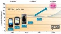 ARM Cortex-A15, en 20 nanómetros para finales de 2012