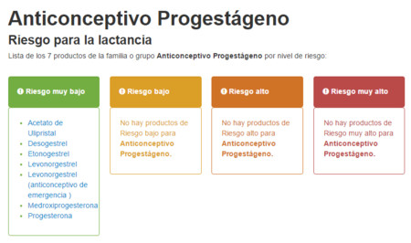 Anticonceptivo2
