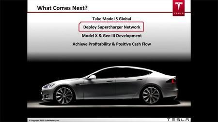 Tesla nos presenta sus planes de futuro