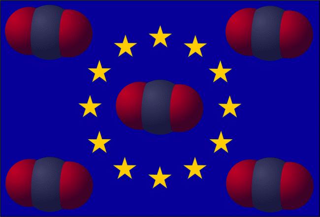 Unión Europea y CO2