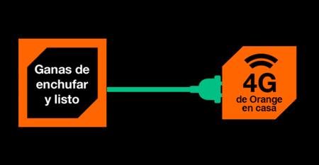 """Orange cambia su """"Internet 4G en casa"""", ahora con 50 GB por 39,95 euros"""