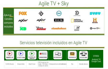 Yoigo Television Agile Tv