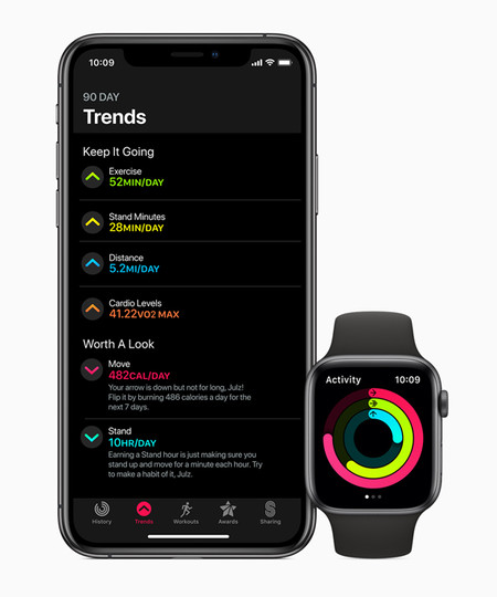 Apple Watchos6 Iphone Watch Trends 060319 Inline Jpg Large