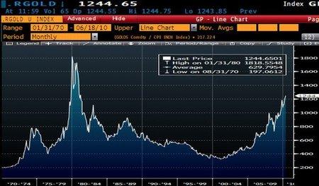 ¿Qué o quien impulsa al alza el precio del oro?