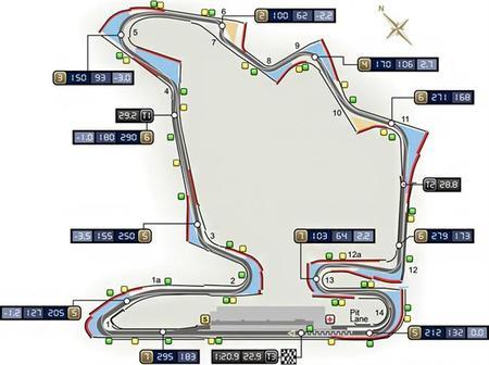 GP Hungría Fórmula 1 2012: os neumáticos, el tiempo y el análisis del circuito