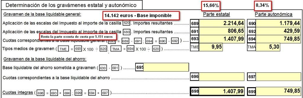 Cómo se calcula la declaración de la renta o IRPF?