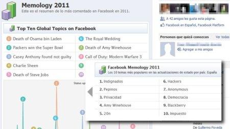 Memology 2011: lo más comentado en Facebook